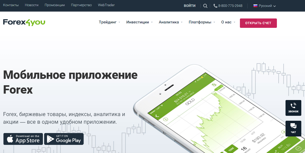 Сайт Forex4you